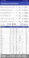 Справочник по транзисторам 1.1 [Android]
