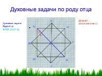 Родовые задачи ТВОЕЙ ДУШИ (2020/PCRec/Rus)
