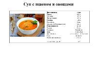 Как готовить на неделю вперед для семьи (2020/PCRec/Rus)