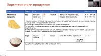 """Трилогия """"Аюрведа для жизни"""" (2020/PCRec/Rus)"""