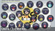 JavaScript веб проекты: 20 проектов для построения портфолио (2020)