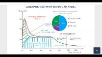 Биологическое обоснование развития выносливости, как физического качества (2020/PCRec/Rus)