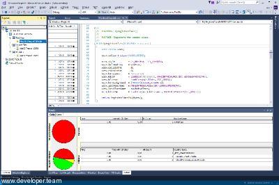 AQtime Standard for Embarcadero RAD Studio 8.81