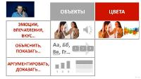 Power Point. От новичка до уверенного бизнес-пользователя (2020/PCRec/Rus)