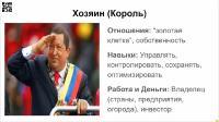 Психотипы: «16 архетипов» (2020/PCRec/Rus)