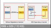 Введение в объектно-ориентированный дизайн с Java (2020)