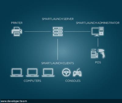 Smartlaunch Server v4.8.541