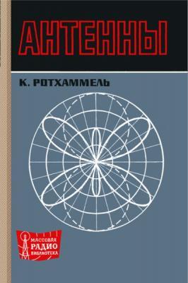 Карл Ротхаммель - Антенны (1969)