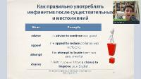 Всё, что вы хотели знать об употреблении инфинитива в английском языке (2020/PCRec/Rus/Eng)