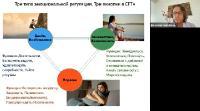 ACT тревожных расстройств и депрессии + CFT (2021) Видеокурс