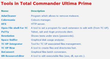 Total Commander Ultima Prime 8.2 (2021) PC